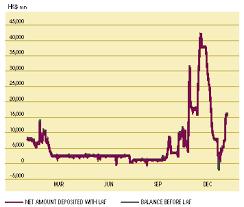Hong Kong Monetary Authority Hong Kong Monetary Authority