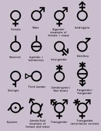 Gender Symbols Chart 1029 Best Tattoo Images In 2019 Tattoos Cool Tattoos