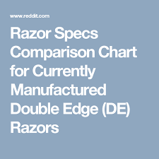 Razor Specs Comparison Chart For Currently Manufactured