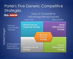 Microsoft Corporate Strategy Porters Five Generic Competitive Strategies Powerpoint