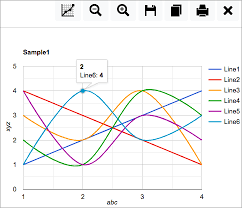 12 Best Line Graph Maker Tools For Creating Stunning Line Graphs