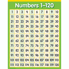 Free Hundreds Chart Cliparts Download Free Clip Art Free