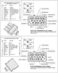 western plow wiring harness data wiring diagrams \u2022 Western Unimount Plow Wiring Diagram at Western Plow Wiring Diagram Chevy