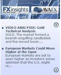 Live Forex Chart Widget Doshup Market Prices Forex Live News Widget