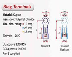 Ring Terminals Swa