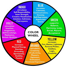 Is There A Science To Picking Colors  Creative Market BlogEmotional Colours