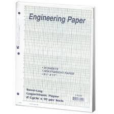 Semi Log Graph Amnet