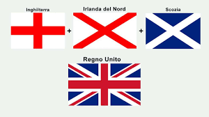 Curiosità - La differenza tra Gran Bretagna, Inghilterra e Regno Unito
