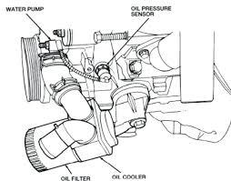 Pontiac grand prix engine diagram 2004 pontiac grand prix 38l engine pontiac grand prix engine diagram 2004 pontiac grand prix 38l engine diagram am wiring