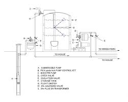 square d well pump pressure switch wiring diagram intended for 480 to 120/240 transformer at Square D Step Down Transformer Wiring Diagram