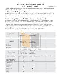 Download Free Pdf For Garmin Gpsmap 492 Gps Manual