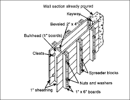 expansion joint concrete wall. note that the construction joint extends entirely through concrete element. expansion wall