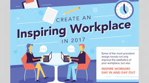 Creating office space Desk Design Tips To Create An Inspiring Office Space Small Business Trends Design Tips To Create An Inspiring Office Space Small Business