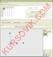 Венгерский алгоритм Решение задачи о назначениях Полное  венгерский алгоритм решение задачи назначениях алгоритмы на графах графический редактор визуальный интерфейс сохранение загрузка