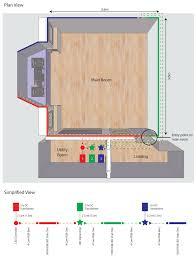 home led lighting strips. Brilliant Home Enter Image Description Here Inside Home Led Lighting Strips