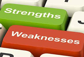 strengths and weaknesses examples list of strengths and weaknesses in job interviews enkivillage