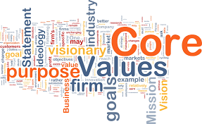how recognition reinforces your company s core values tlnt