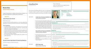Online Cv Cv Resume Builder Maker Online Resume Creator Creative