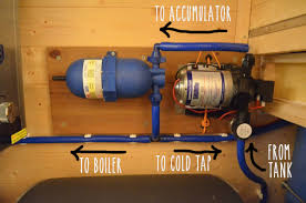shurflo pump wiring diagram shurflo image wiring shurflo rv water pump wiring diagram shurflo image on shurflo pump wiring diagram