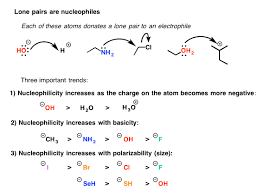 Nucleophile Strength Chart The Three Classes Of Nucleophiles Master Organic Chemistry