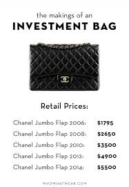 chanel handbags prices. your guide to buying a chanel bag handbags prices