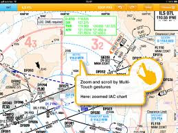 Lido Iroutemanual Pro Aeronautical Charts For