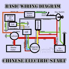 wiring diagram for 49cc quad wiring image wiring chinese pit bike wiring diagram wiring diagram schematics on wiring diagram for 49cc quad