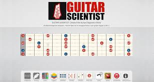 Guitar Scientist Create Free Guitar Diagrams Online