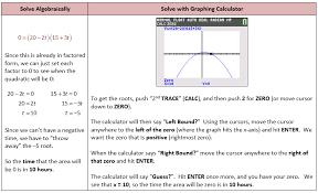 finding zeros for quadratic problem