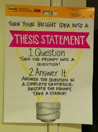 thesis statement anchor chart my own creations  thesis statement anchor chart · teaching writingessay