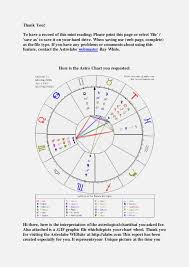 Astrolabe Birth Chart Astrolabe Free Chart Lovely Alabe Natal Chart Image