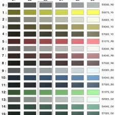 Chromatics Colour Chart 7 Sixteen Chromatic Patterns Extracted From A Ncs Color