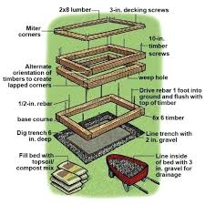how to build a raised garden bed with legs. Full Image For Building Plans Raised Garden Beds With Legs Free How To Build A Bed I