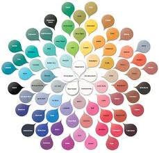 Makeup Theory And The Color Wheel Lovelyish Color Mixing