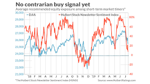 Heres Why U S Stocks Could Fall Further Marketwatch