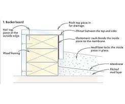 shower curb construction shower pan thresholds mortar shower curb construction shower curb construction on concrete floor