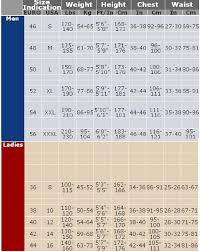 Wetsuit Chart Jobe Wetsuits Size Chart Wetsuit Megastore