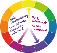 split-complementary color schemes on the color wheel.