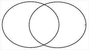 Typable Venn Diagram Template Printable Venn Diagram With Lines Bogazicialuminyum Com