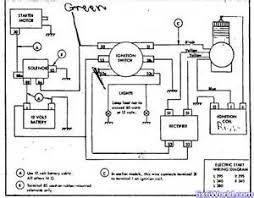 similiar basic diesel engine diagram keywords diagram likewise 350 chevy engine wiring diagram on basic engine