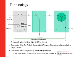 ats grounding issues installation considerations hardware requirements  recommendations 4 terminology  3 phase 3 wire
