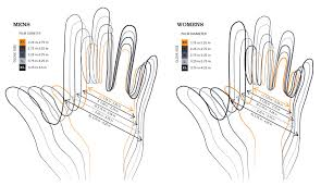 how to measure hand size for gloves hand size chart dolap magnetband co
