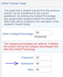 writing technology essay pte sample