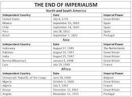 End Of Direct Imperialism Chart Student Handouts