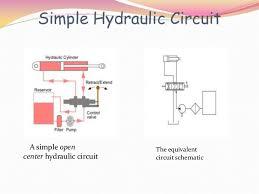 basic hydraulic circuit hydraulic circuit diagram 5 simple hydraulic circuit