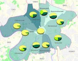 Курсовая работа Маркетинговое исследование рынка недвижимости г  Офисная недвижимость г Москва