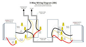 3 way dimmer switch wiring diagram in this arrangement two 3 way 3 Ways Switch Wiring Diagram 3 way dimmer switch wiring diagram the main subtle change in my diagram from the one 3 way switch wiring diagram variations