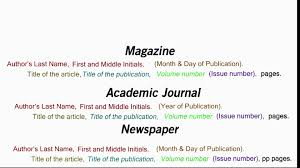 apa citation essay citing an essay in a collection apa