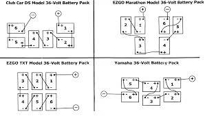club car golf cart battery wiring diagram very best club car 6 Volt Battery Wiring Diagram 36 volt golf cart wiring diagram 36 volt ez go golf cart wiring diagram wiring diagram 6 volt rv battery wiring diagram