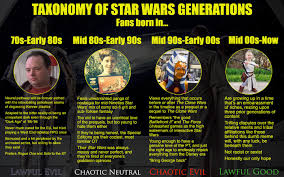 Strictly By swcantina It's in Tongue-in-cheek Values Breakdown Promise Generation Fan With 100 Starwarscantina Keeping I r